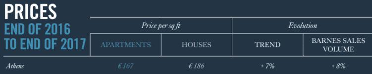 athens-greece-destination-rise-luxury-real-estate